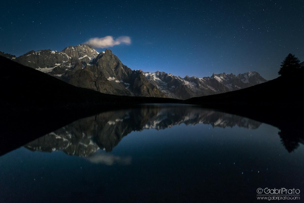 Il Monte Bianco.. come un vulcano.....