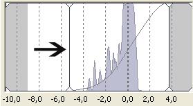 Graph RAW...