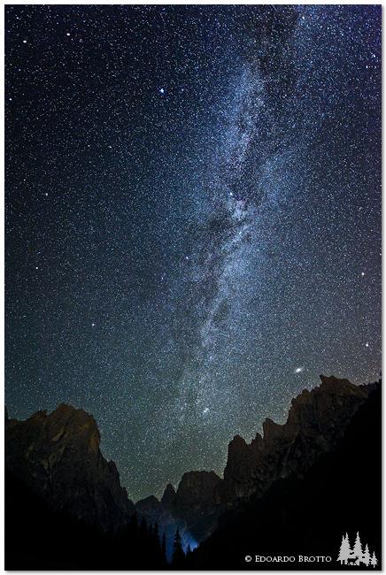 Peaks under the Milky Way...
